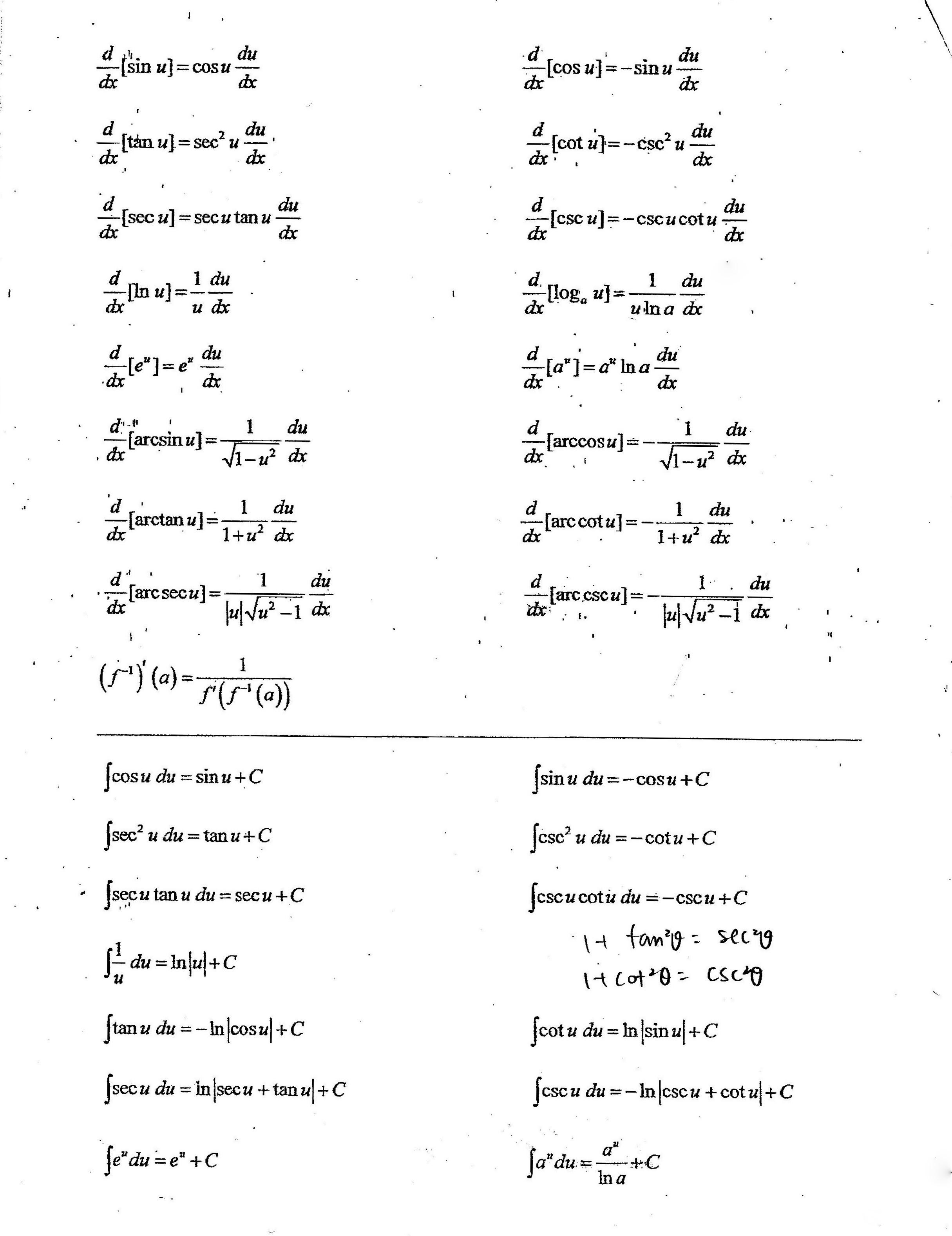 grade 12 mathematics formula sheet pdf