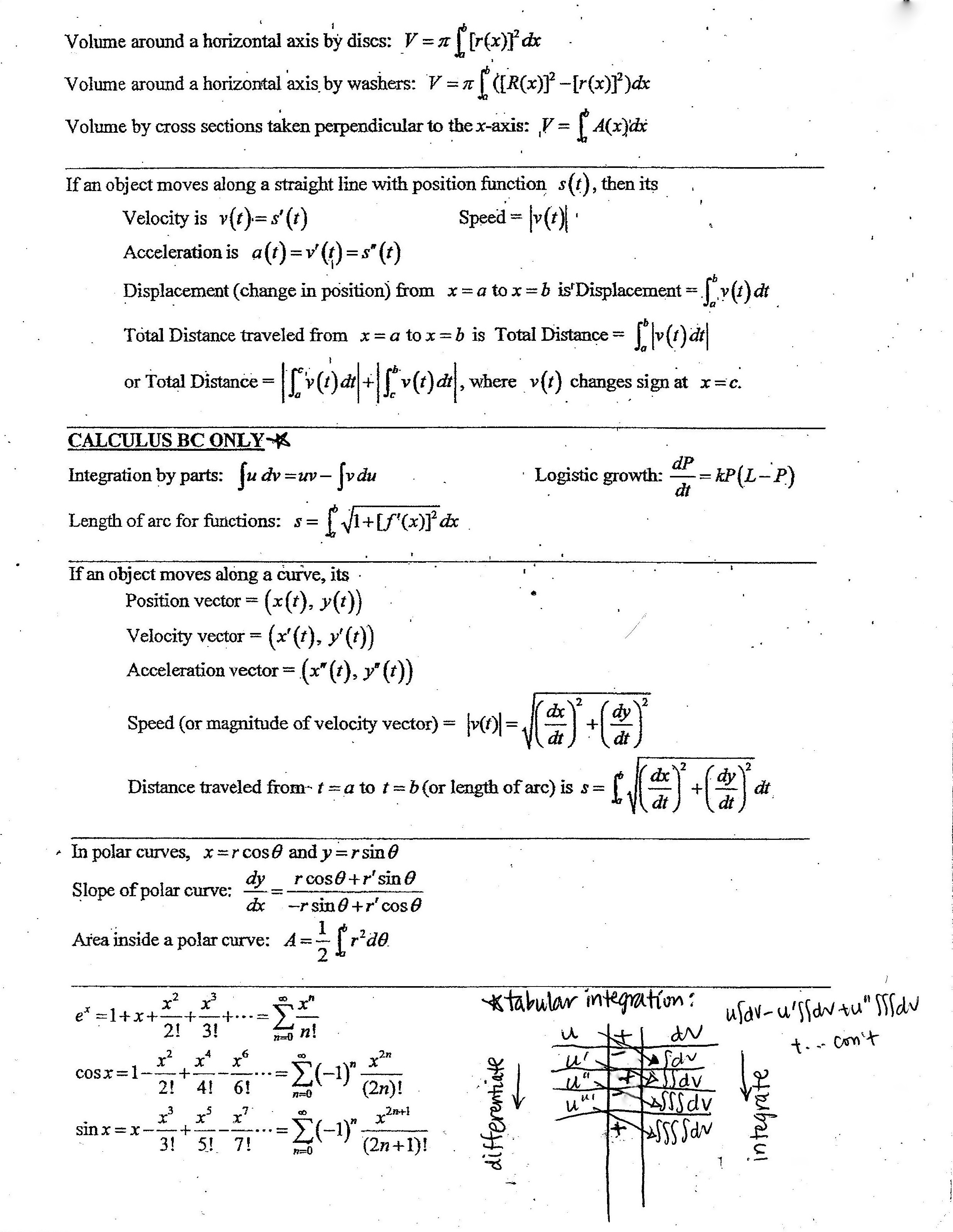 Integral Formulas Sheet images